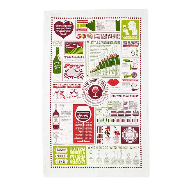 Wine Lover's Tea Towel with trivia, wine information, helpful hints